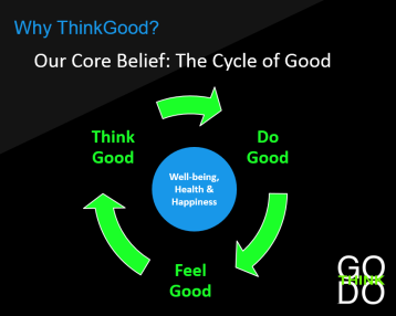 think_good cycle of good
