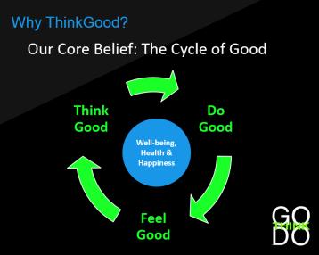 think_good cycle of good